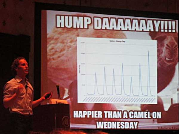 Jonah Berger breaking down the data on the Geico hump day commercial.