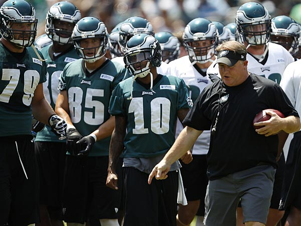 Predicting the Eagles' final 53
