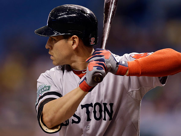 Jacoby Ellsbury. (Chris O´Meara/AP file photo)