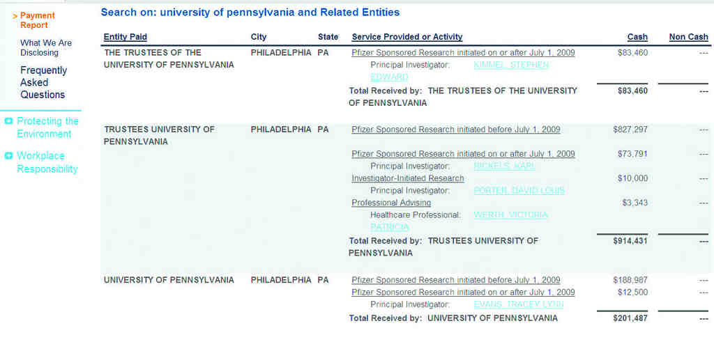 A screen grab from Pfizer Inc.´s website shows payments made to various entities in 2010, including entries for the University of Pennsylvania.