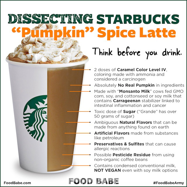 What's In Starbucks Pumpkin Spice Latte Might Surprise You