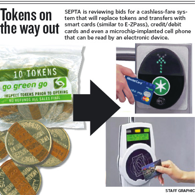 septa token machine