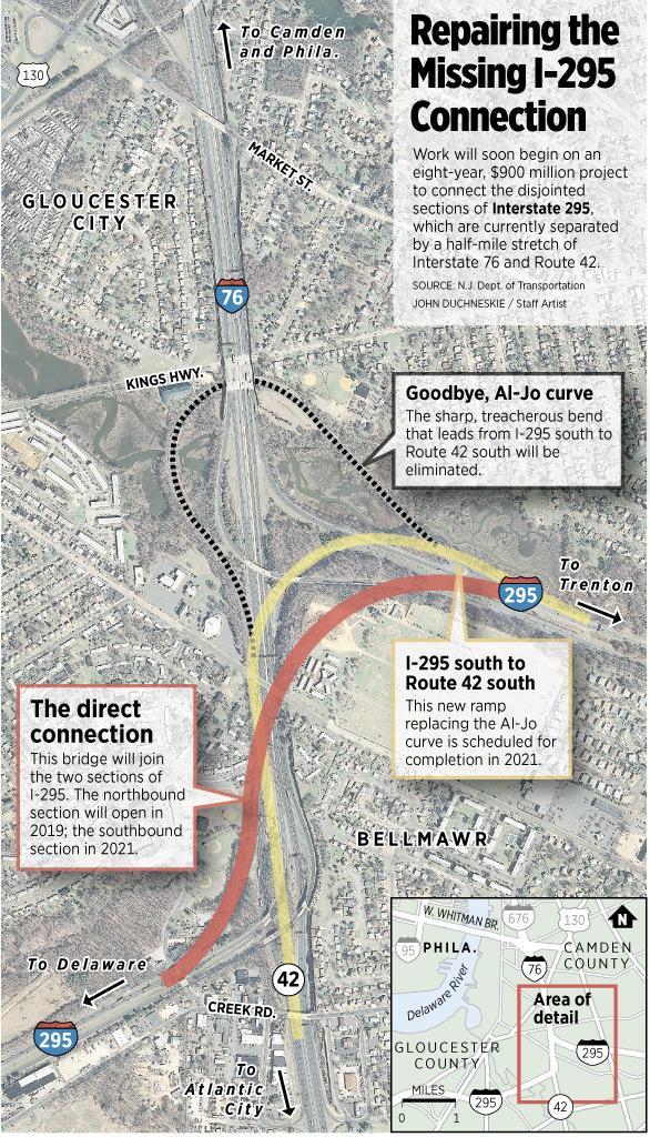 42 295 Interchange? (Trenton, Camden, Pennsauken: 2013