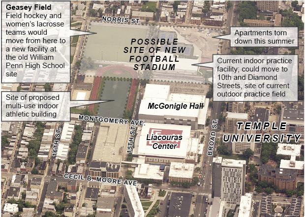 http://media.philly.com/images/N-Phila_Temple-football-stadium2.jpg