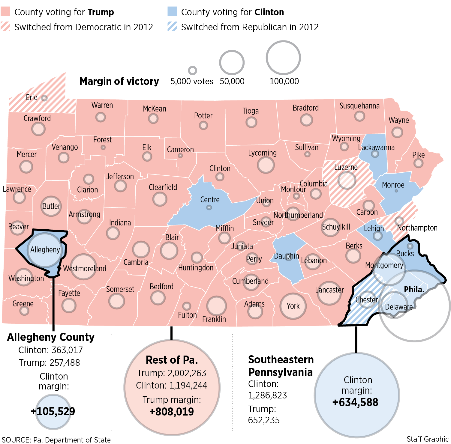 Pa_counties_Clinton_Trump+web2.png