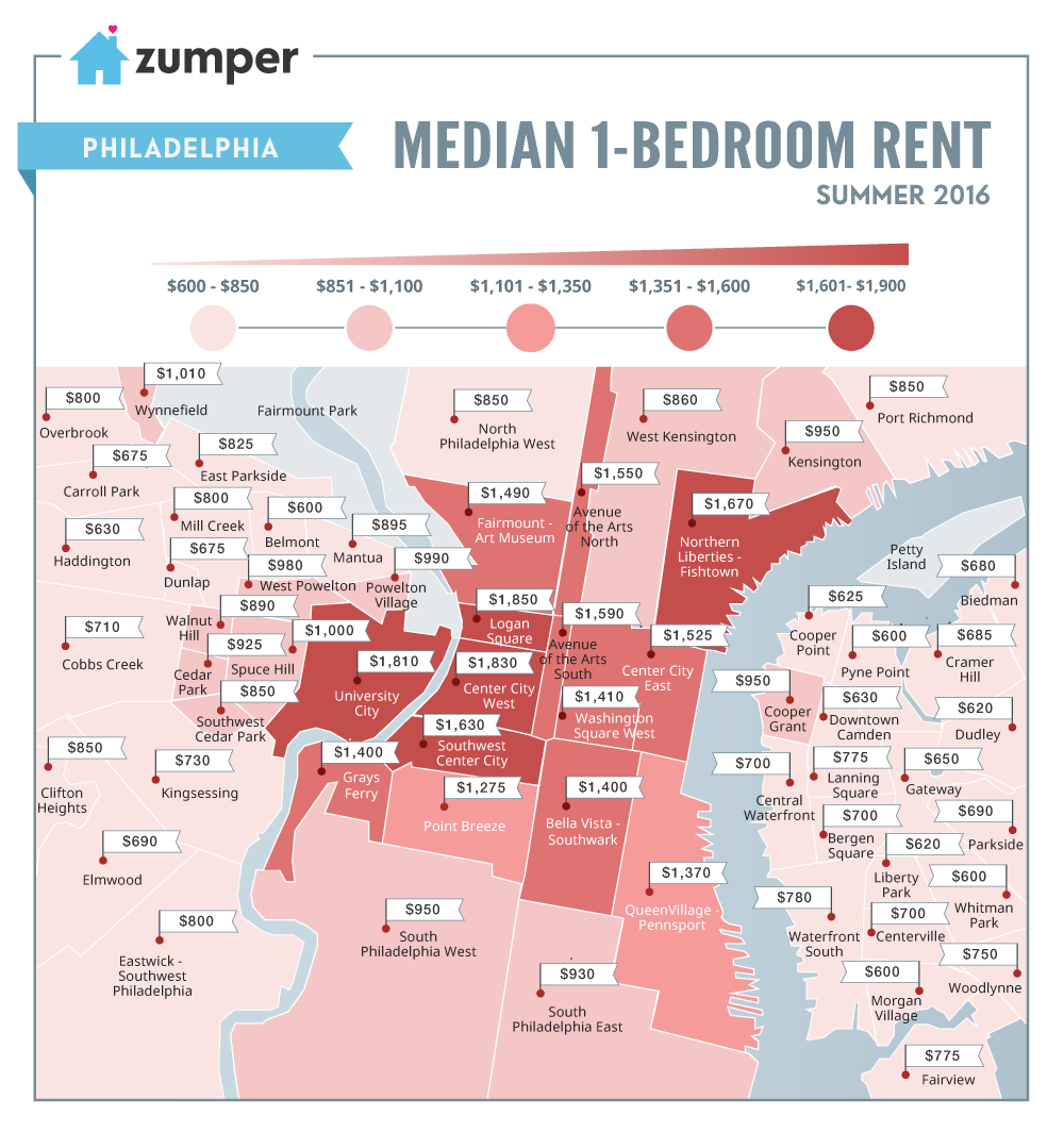 Average Apartment Rent: Most Expensive Rentals In Philly Average Over $1,800 A Month