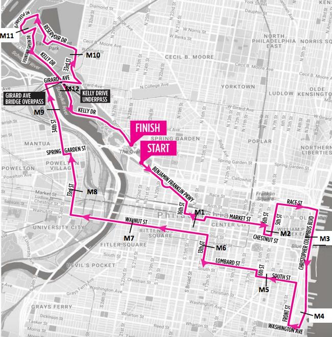 philadelphia marathon course map Philly Half Marathon Gets A New Course philadelphia marathon course map