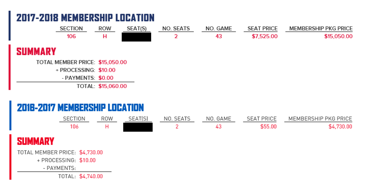 Small group of sixers season ticket holders hit with dramatic price