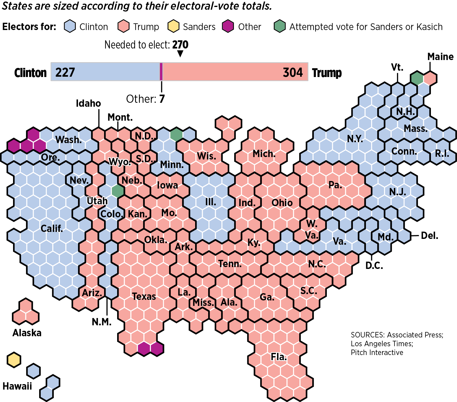 Historical US Presidential Elections Presidential - Map of us electoral college votes