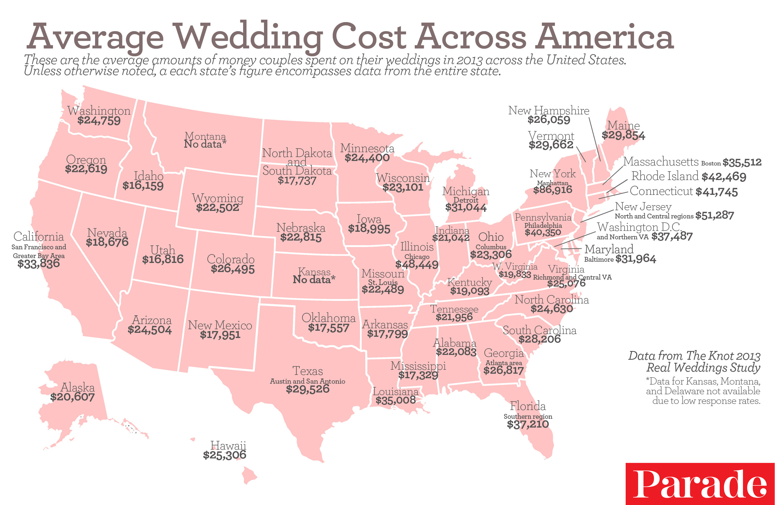 The average cost of a wedding in each region of the us junglespirit Image collections