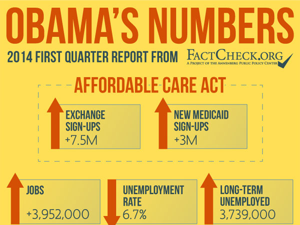 """Click the photo gallery on the left to view more of """"Obama´s Numbers"""""""