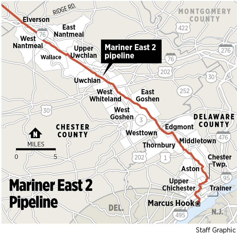 The ME2 Pipeline route