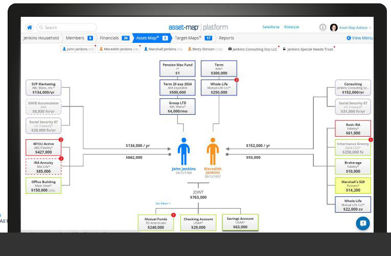 A sample client Asset-Map, a tool providing a one-page view of financial assets for investors.