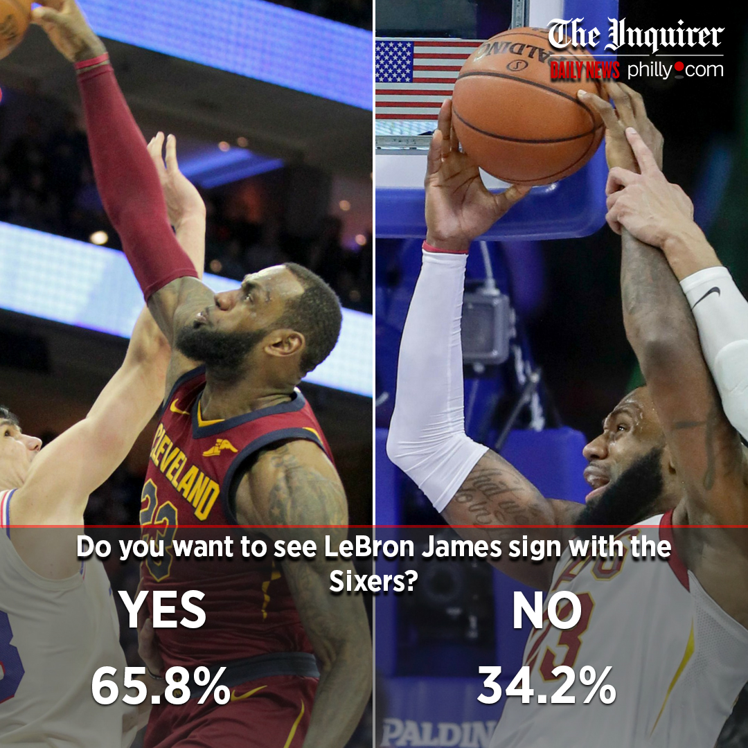 Here´s the results from our Facebook poll asking fans whether or not they wanted to see LeBron James sign with the Sixers.