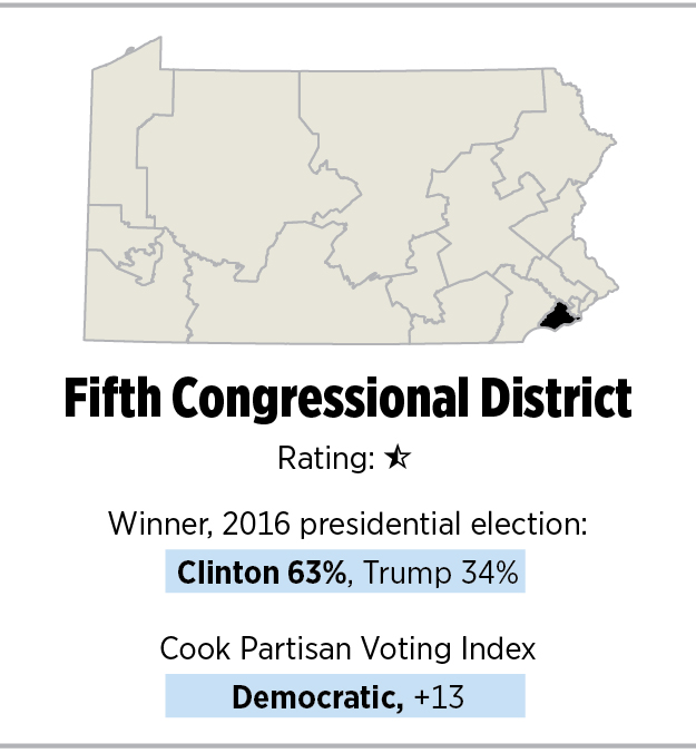 Which Pa. and N.J. races will make the difference in the ...