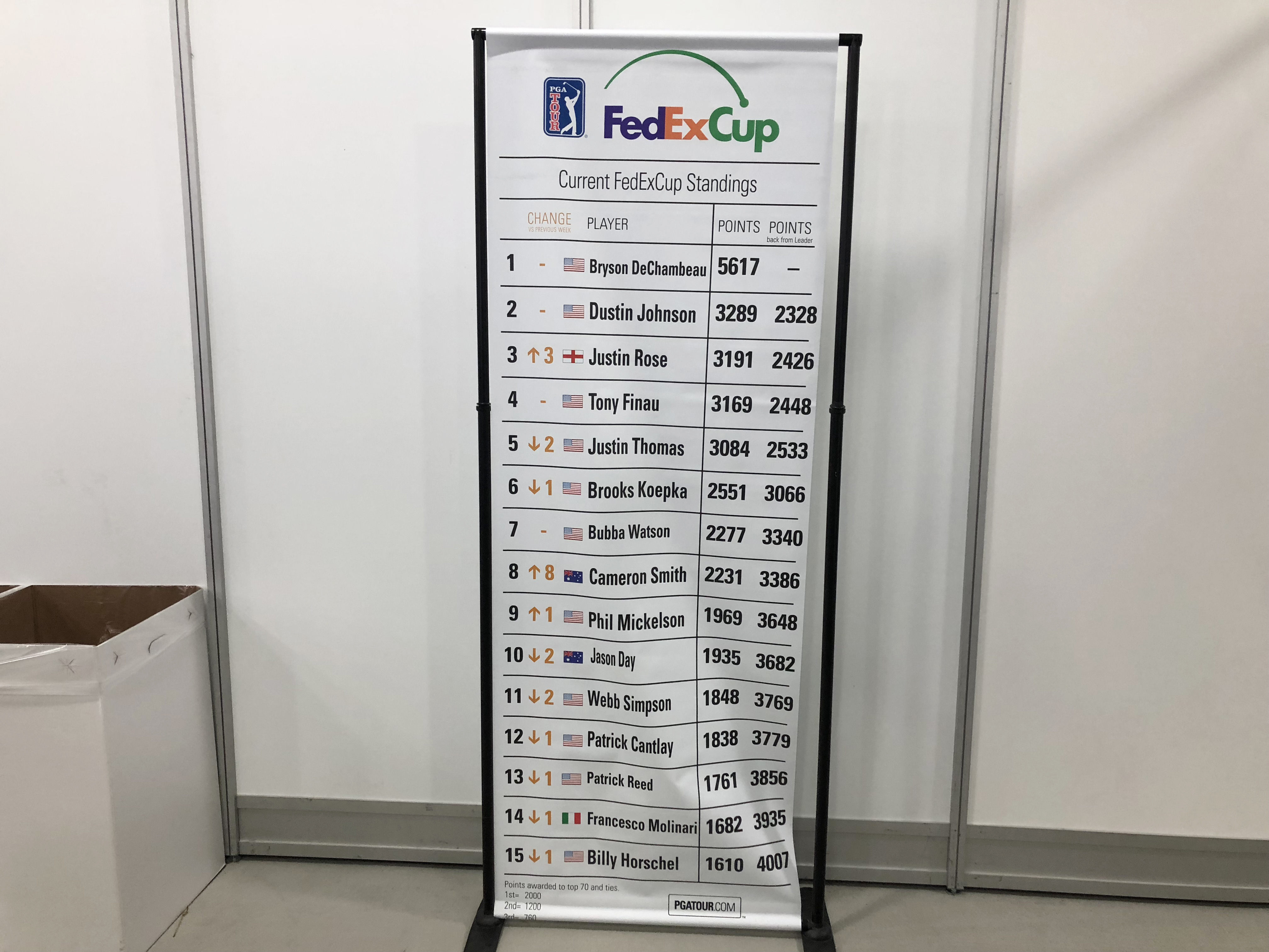The leaderboard at BMW Championship at the Aronimink Golf Club, Newtown Square, Pa., Friday October 7, 2018. DAVID SWANSON / Staff Photographer .