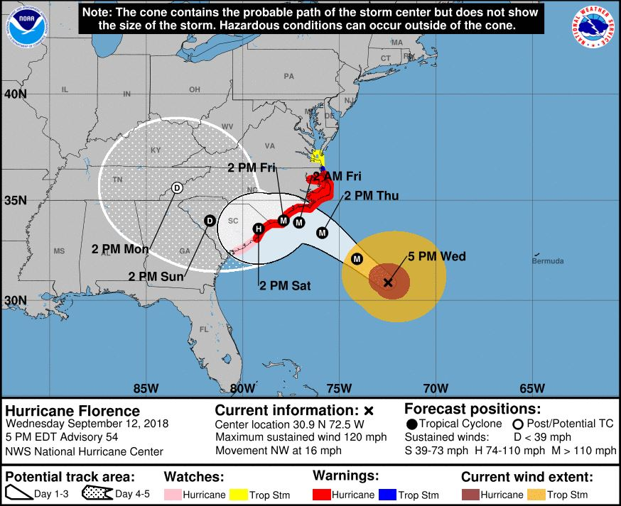 The projected path of Florence as of 5 p.m. Wednesday.