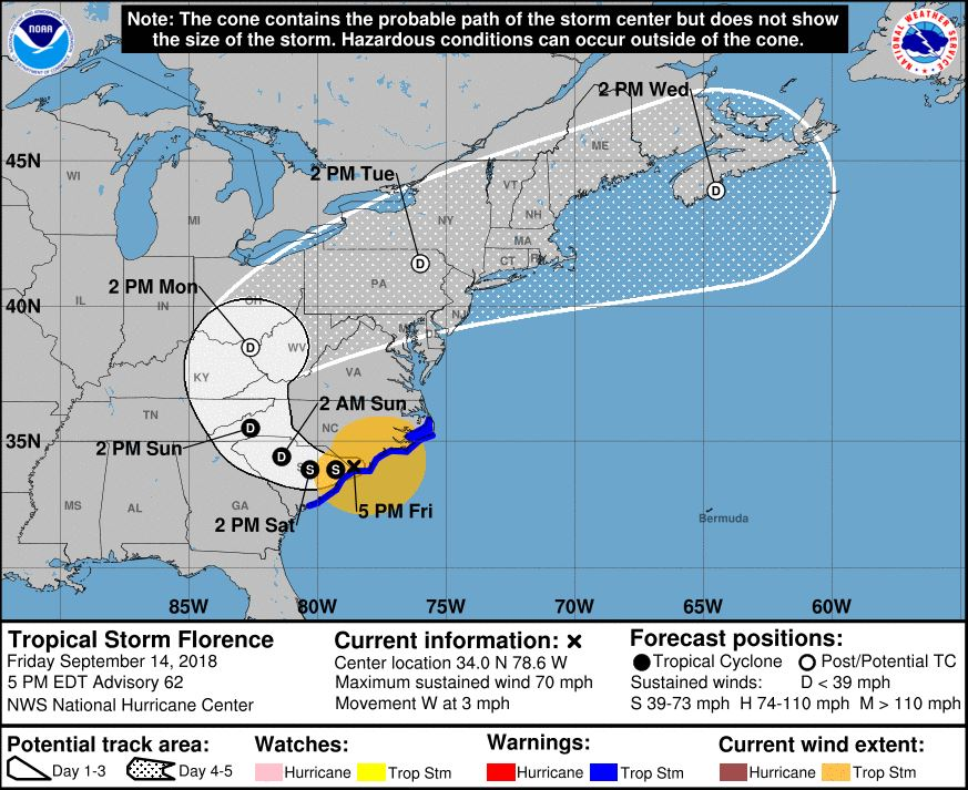 Florence´s projected path as of 5 p.m. Friday.