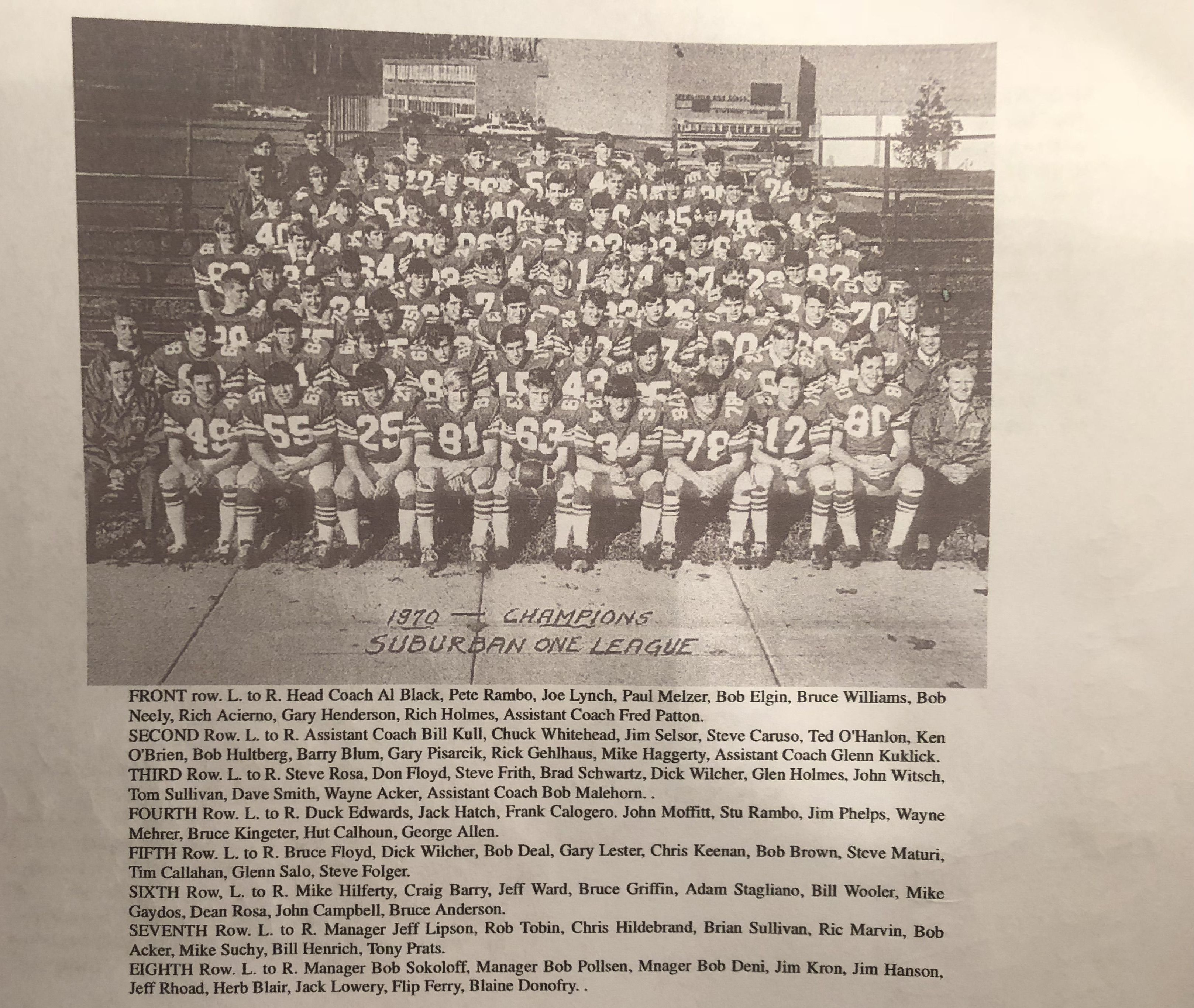 Roster of Springfield-Montco´s 1970 football team.