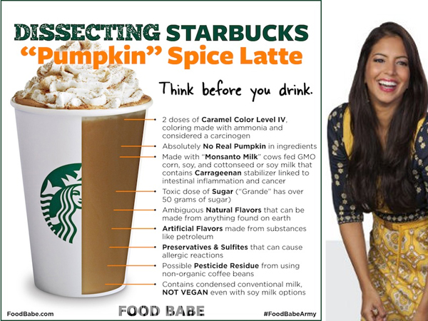 A chart describing ingredients of Starbucks´ Pumpkin Spice Latte, from Vani Hari´s blog, FoodBabe.com.