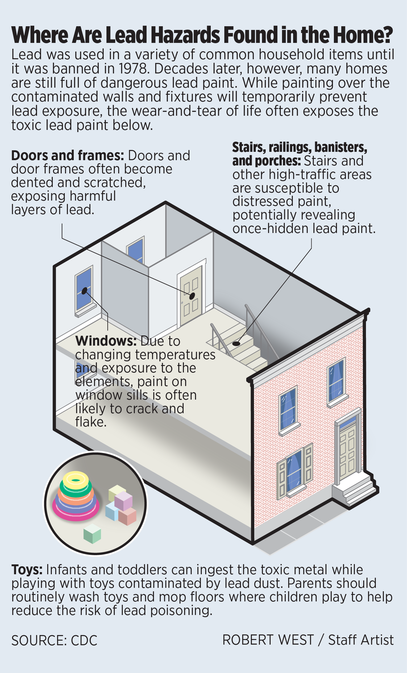 Dangers of lead paint in old homes home painting for What are the dangers of lead paint