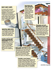 Click to see home insulation tips