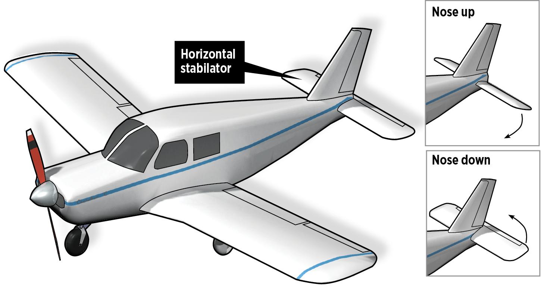 Piper airplanes break up in midair, a dozen lawsuits assert