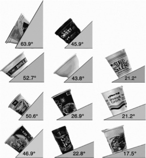 "Representative pictures of the shapes of soup containers and the angle that was required for the container to ""tip over"" on its side. (Journal of Burn Care & Research, Volume 27, July/August 2006, pp.476-481)"