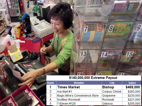Sue Bae at her store, Times Market, which sold Joan Ginther her $10 million ticket and perhaps thousands more. The little Bishop, Texas, store was easily No. 1 in sales statewide for the game. (Photo by Todd Yates/Corpus Christi Caller-Times)