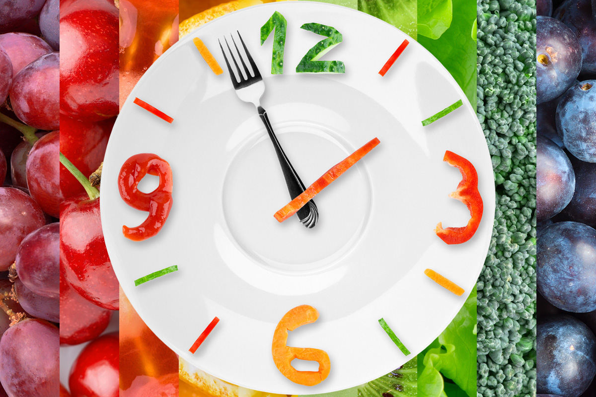 Image result for meal timing