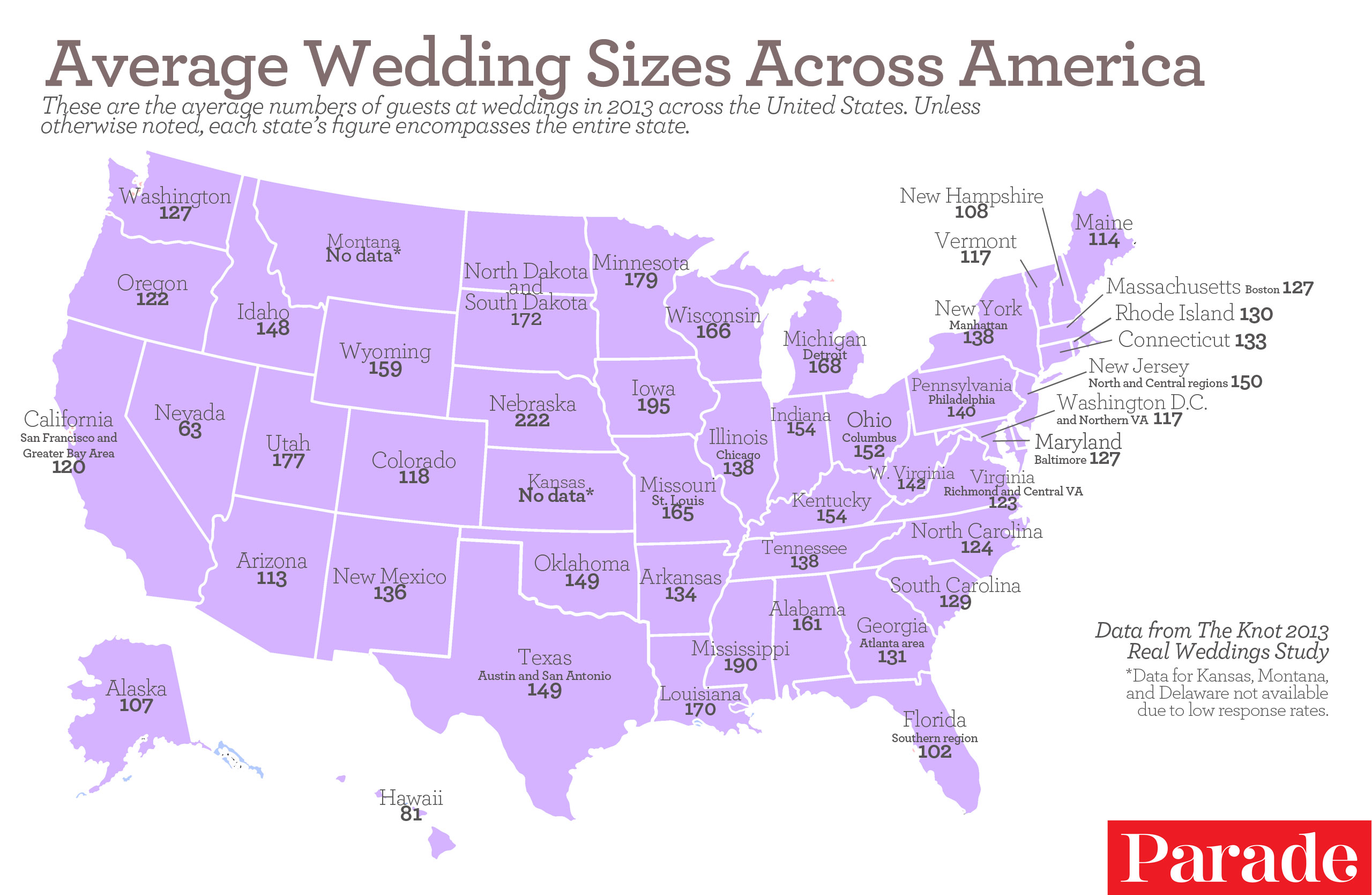 the the average cost of wedding planner