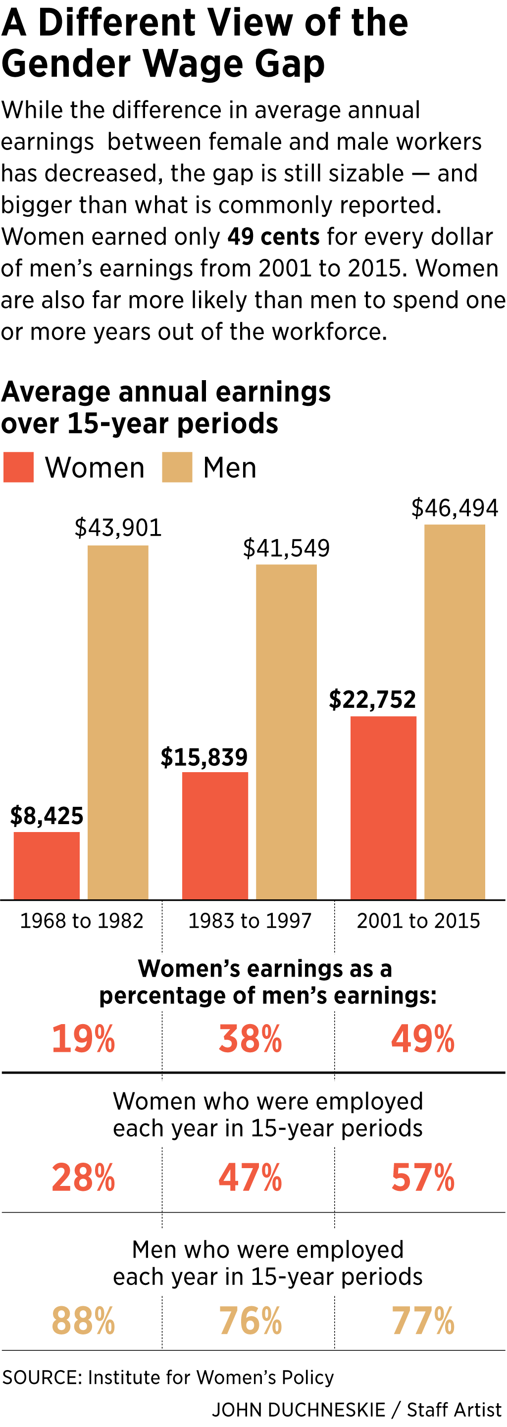 Why a new report suggests the gender wage gap is wider than